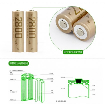 Rechargeable Battery Set - 4pcs AA 2800MAH